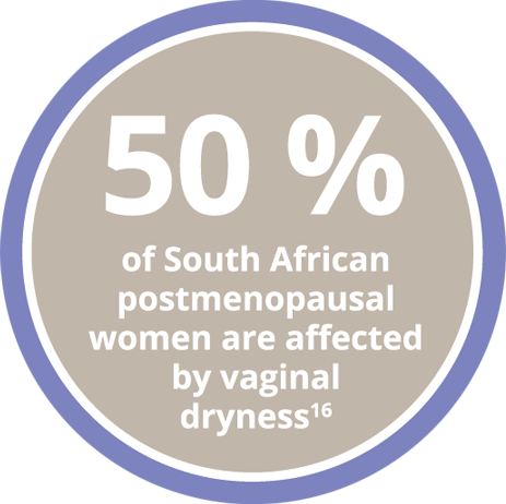50 % of South African postmenipausal women are affected by vaginal dryness 16